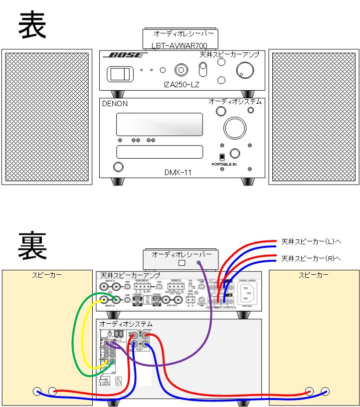 オーディオ周辺配線図.png