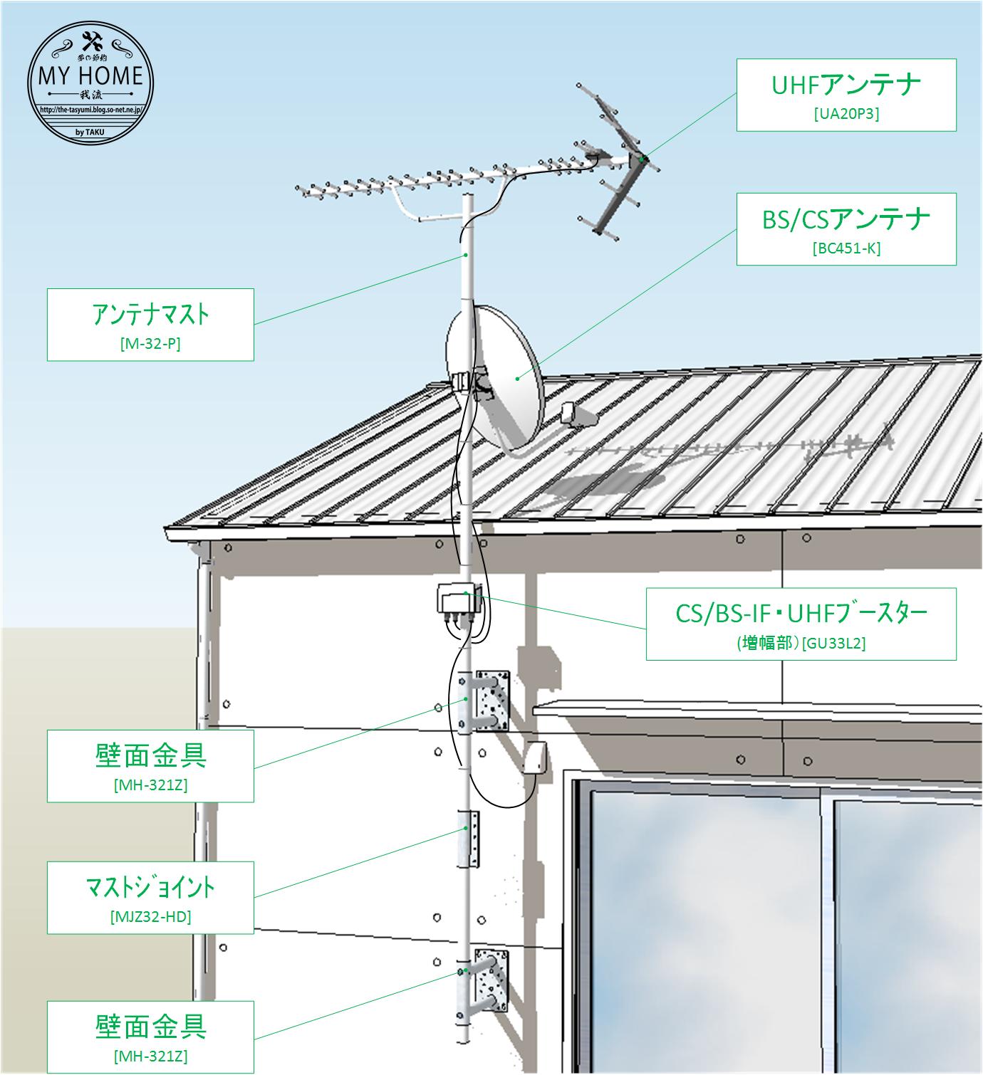 屋外アンテナパーツ構成.png