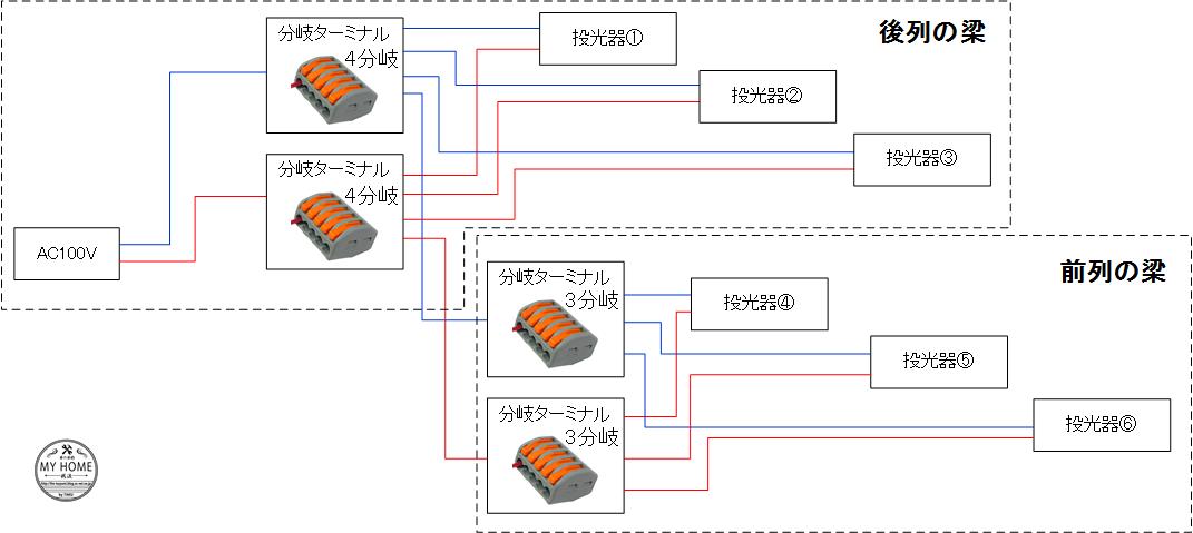 投光器配線図.png