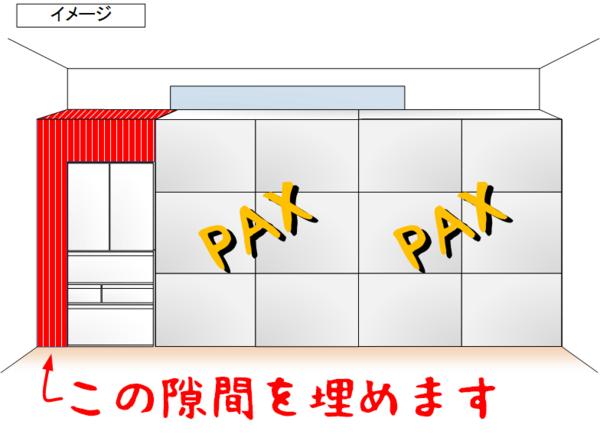 PAXを使用した自作隙間家具設置場所.png